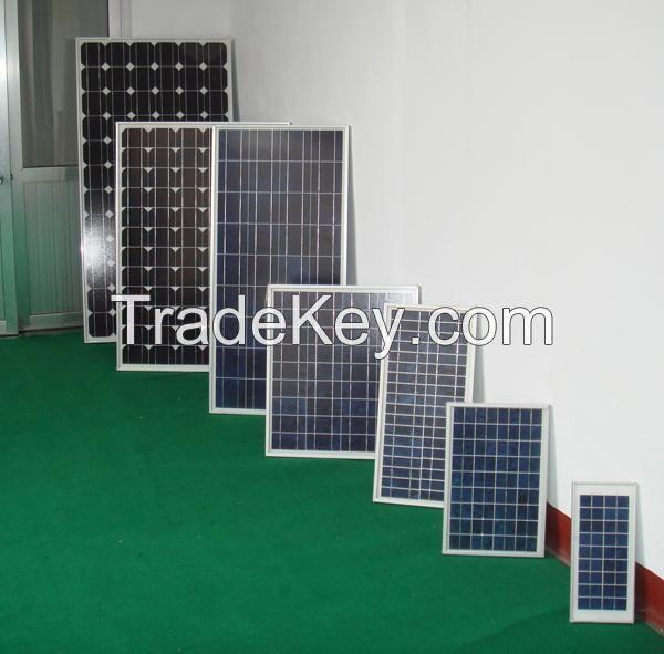 Red Tech Solar Panel