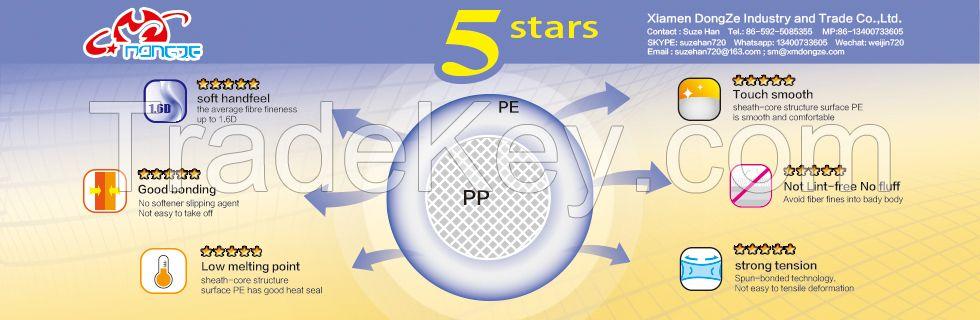 PP/PE bicomponent spunbond nonwoven