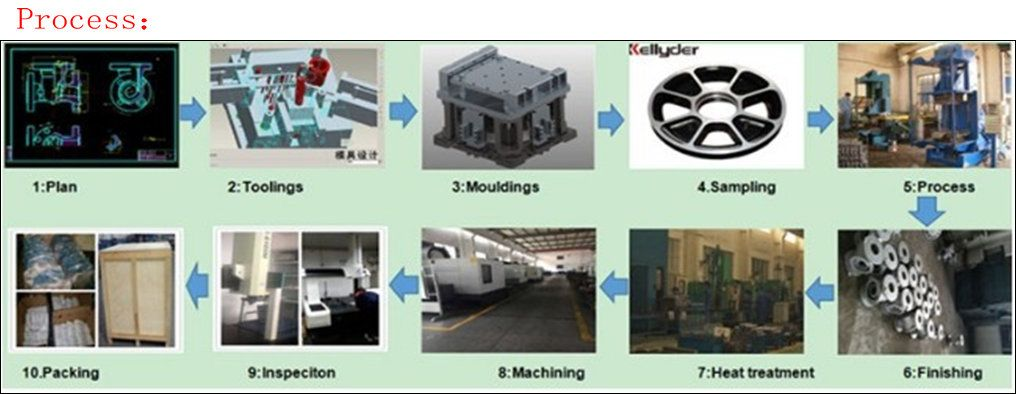 Gravity Castings for Aerospace /Pump /Auto Motorcycle Cylinder Head Automobile transmission aluminum sand casting high precision Alloy wheel rims gestational age