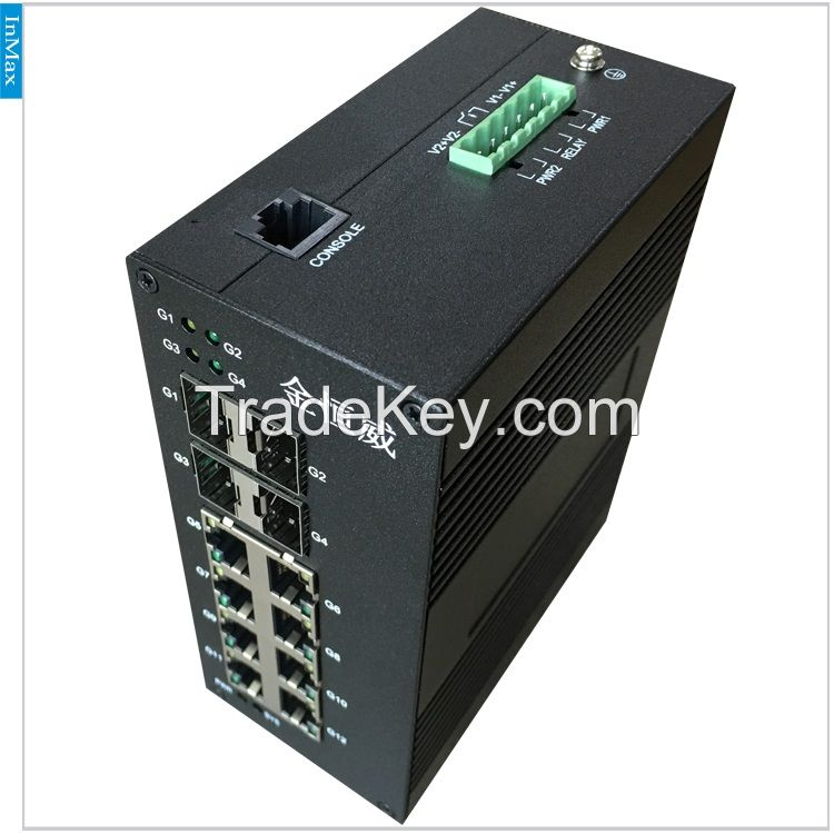 Super stability InMax i712A 4GSFP+8GE Gigabit Fiber Optic Ethernet switch for Intelligent Transportation