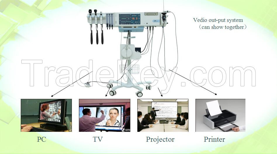 New Patent Multi-function ENT Wall Mounted Diagnosis System with Endoscope