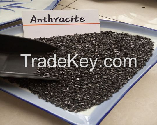 Anthracite filtration material for wastewater and seawater treatment