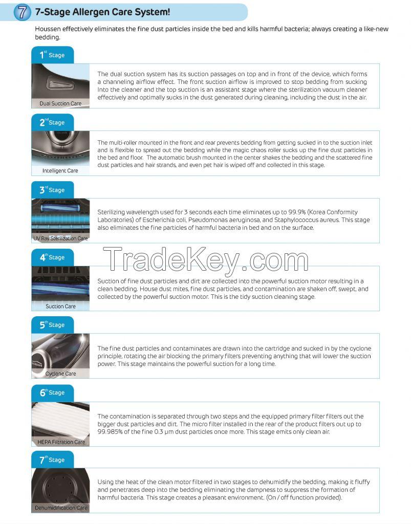 Houssen bedding vacuum cleaner HV-570