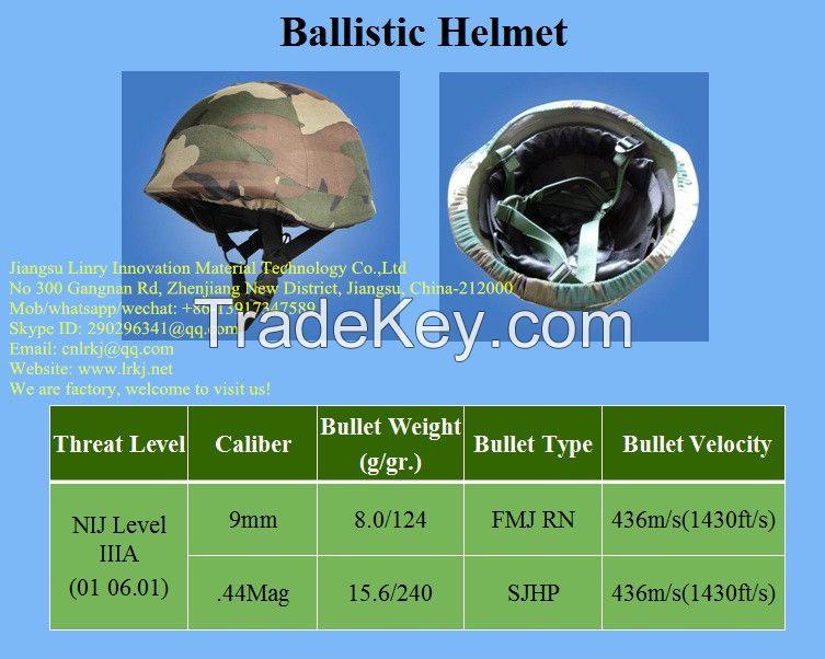 combat helmet, kevlar helmet, military helmet, bulletproof helmet, ballistic helmet, tactical helmet, safety helmet, protection helmet