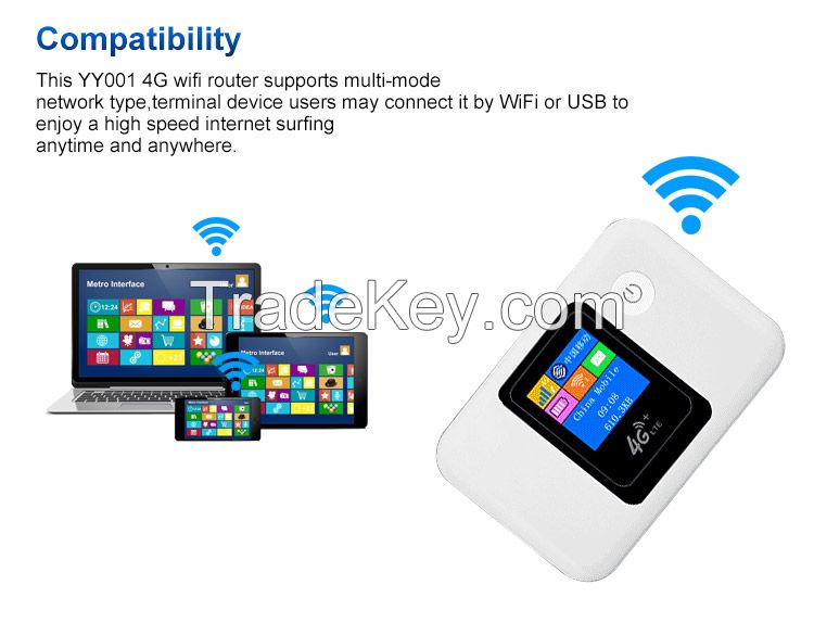 For Saudi Arabia Delicate LCD Screen Pocket mini 3g 4g wifi router power bank