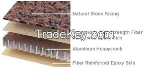 Aluminium Honeycomb Stone Panel