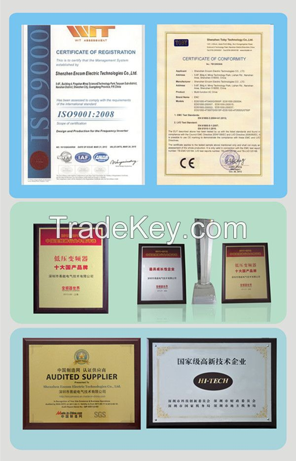 Manufacture price 0.2kw~1.5kw varible frequency drive/ VFD