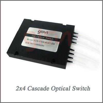 Optical Fiber Switch 2x4 GLSUN