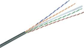 UTP/FTP/SFTP CAT5E/CAT6E CABLES