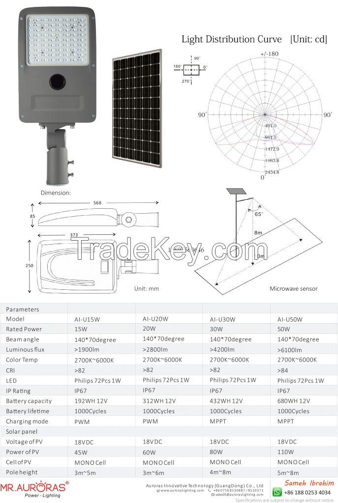 HELIOS solar street light