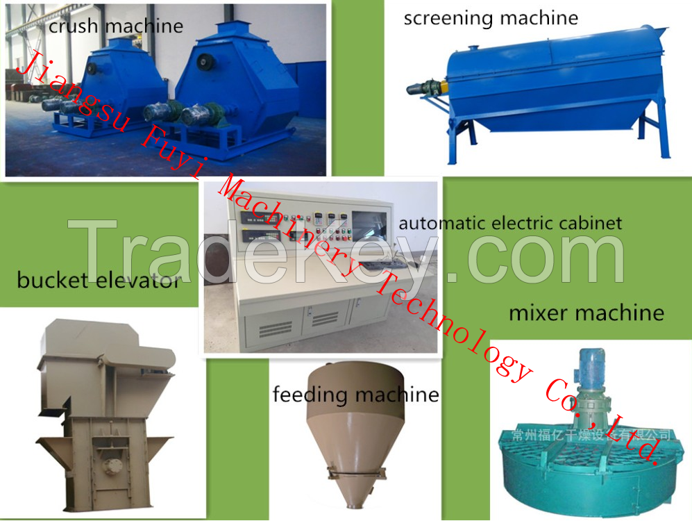 DH series Fertilizer Granulator