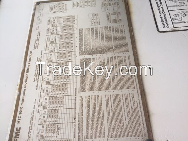 1987 LINK BELT HTC 1060