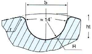 arc teeth timing belt pulley