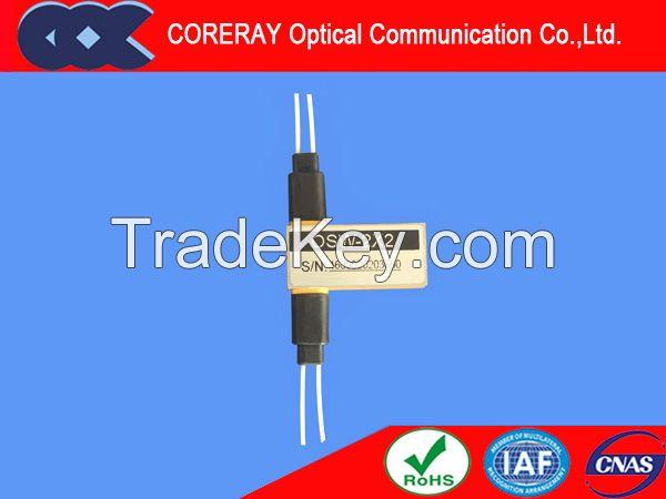 2x2B Mechanical optical switch coreray