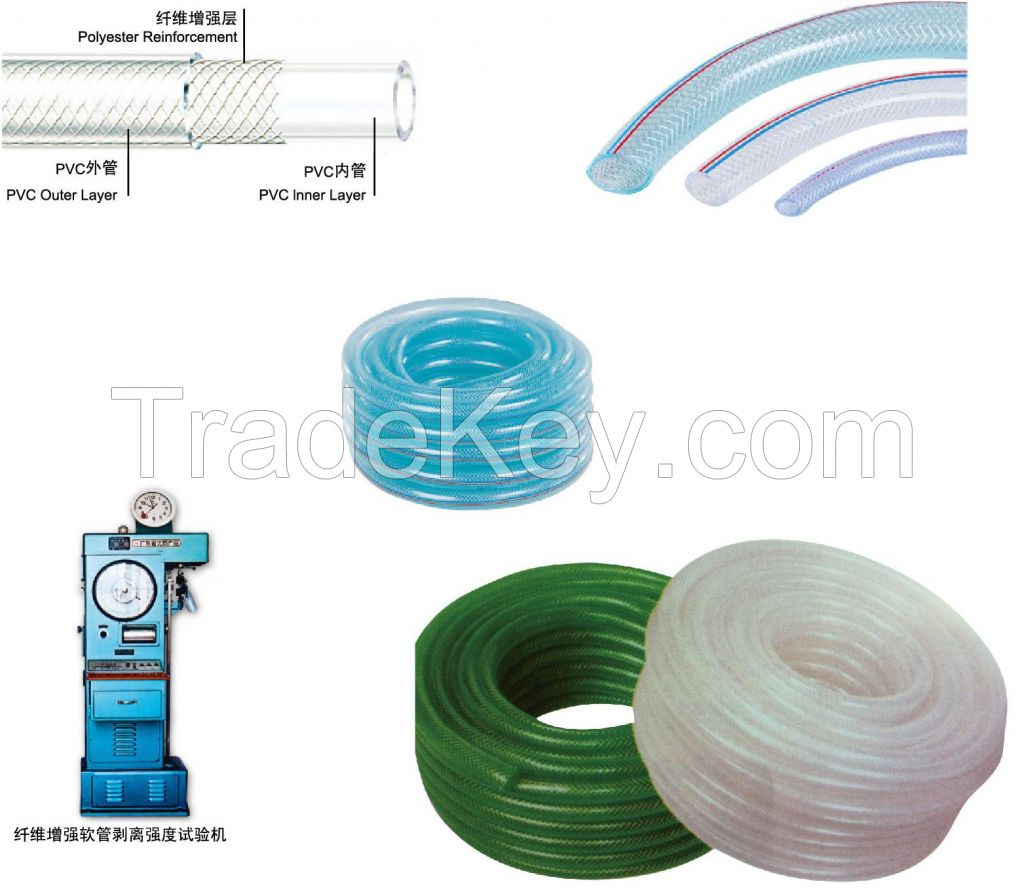 PVC Fiber Strengthen Soft Hose , PVC Hose Best Quality By  Shandong Keep Intl Trading Co.Ltd