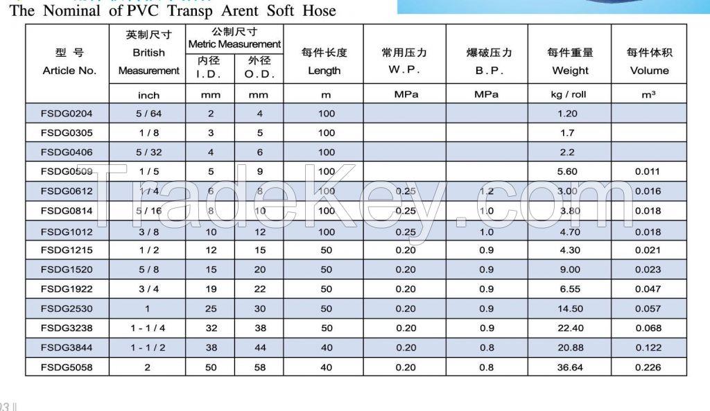 PVC Transparent Soft Hose , PVC Hose Best Quality by  Shandong Keep Intl Trading Co.Ltd