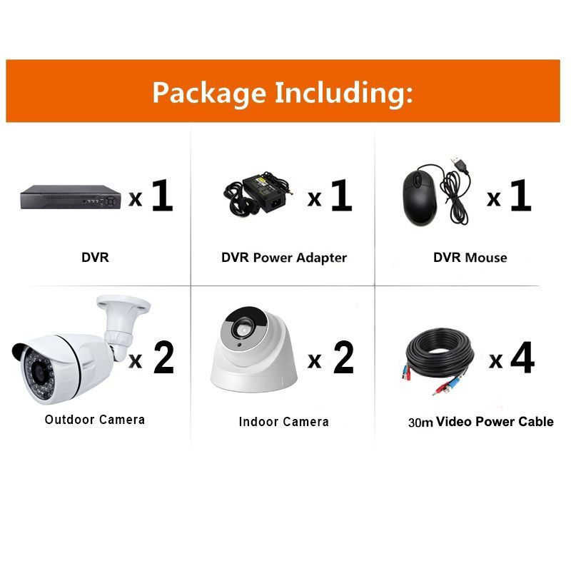 Smart IP Camera For Home Security