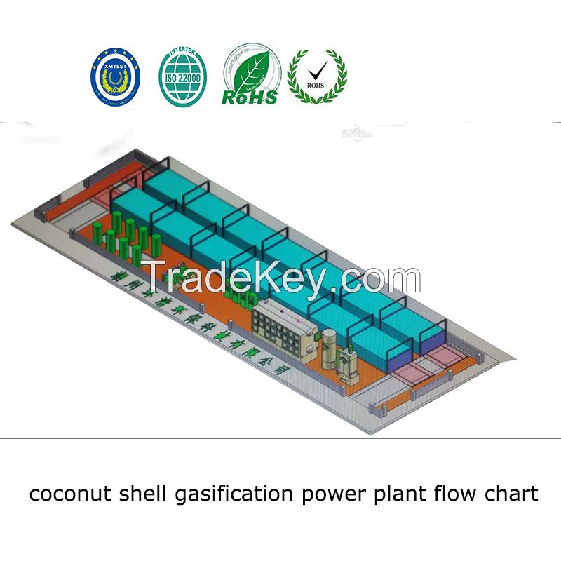 100kw to 1000kw Rice Husk Wood Bagasse Coconut Shell and palm kernel  biogas power generator