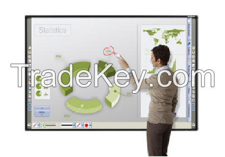 Optical interactive whiteboard