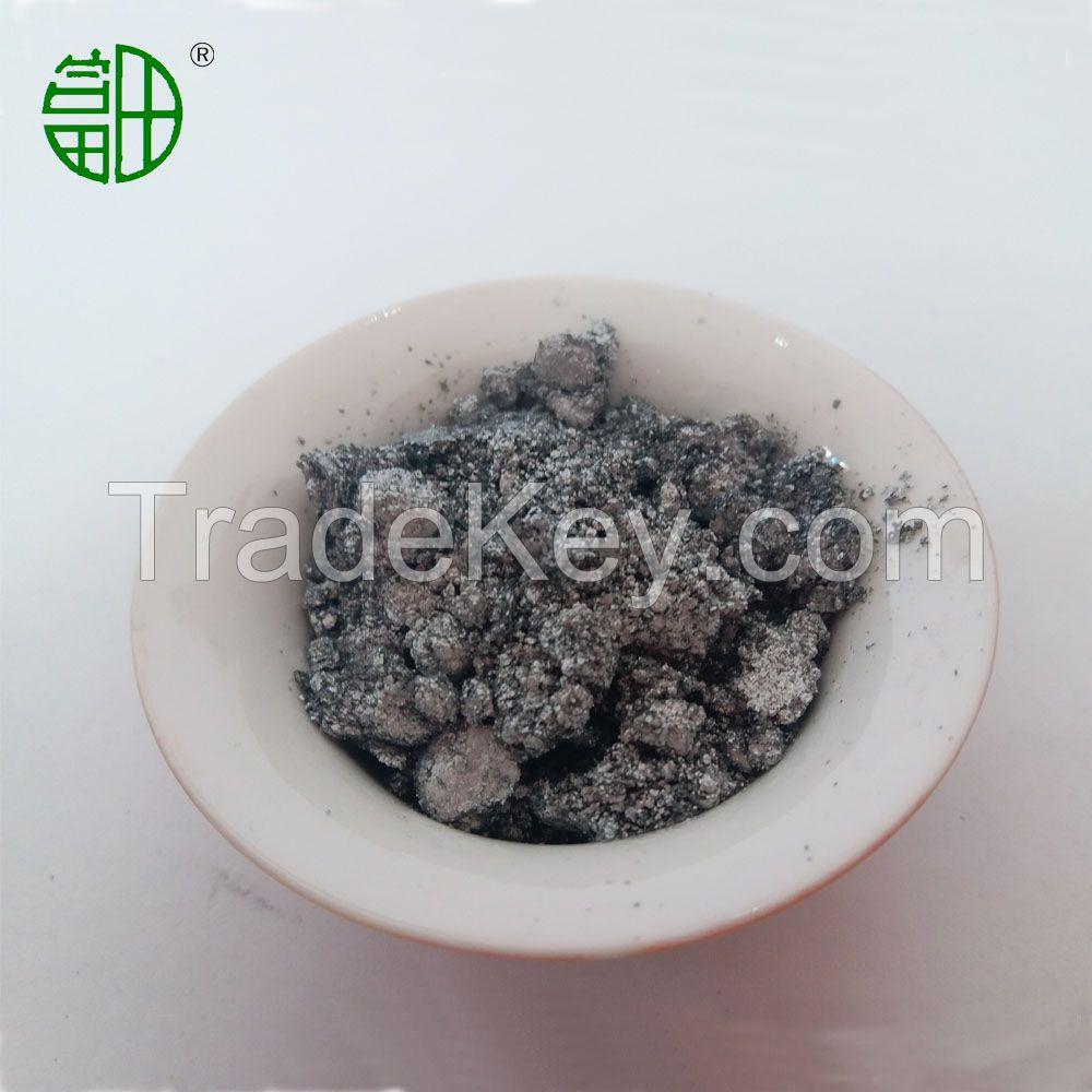 Eco-friendly Aluminium Powder