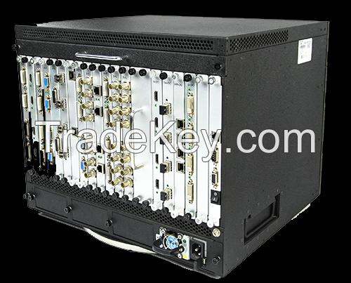 HADES Multi-Screen Video Wall Processor