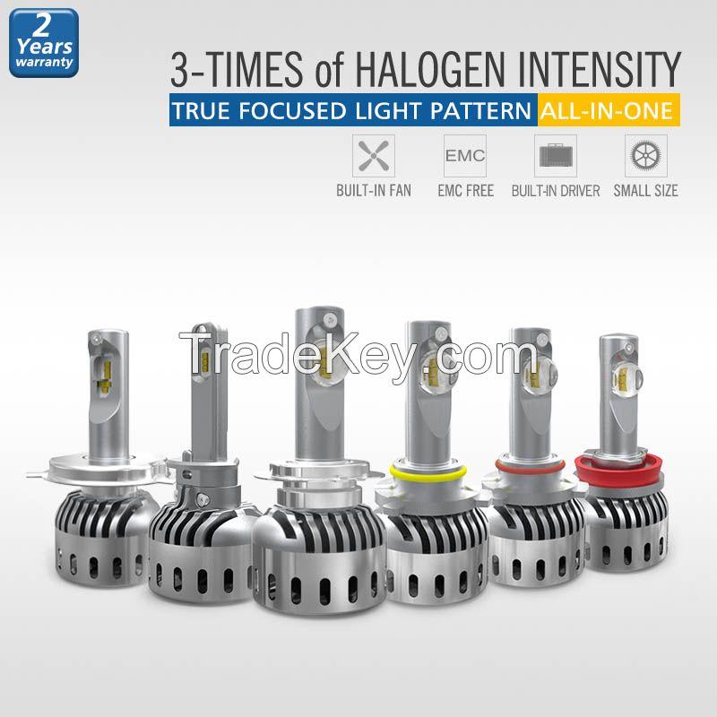 Brightest led headlight 60w 12V 24V