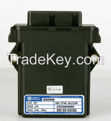 programmable controller manufacturer, protection class IP67