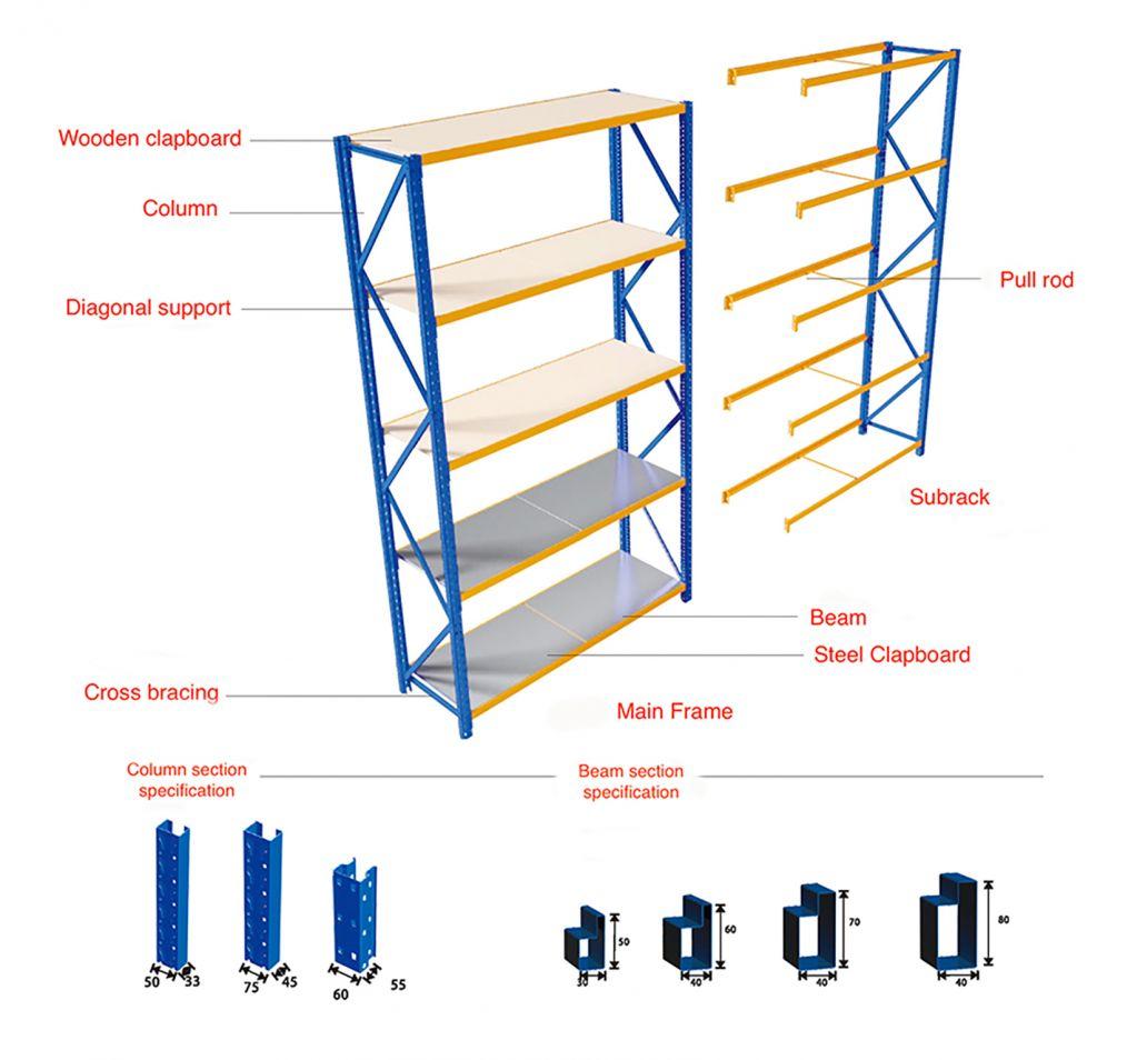 SanJi-First Shelf Rack