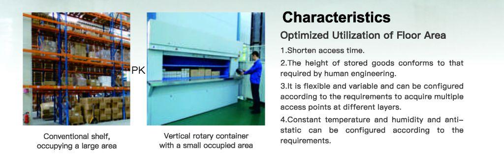 SanJi-First Intelligent Vertical Rotator