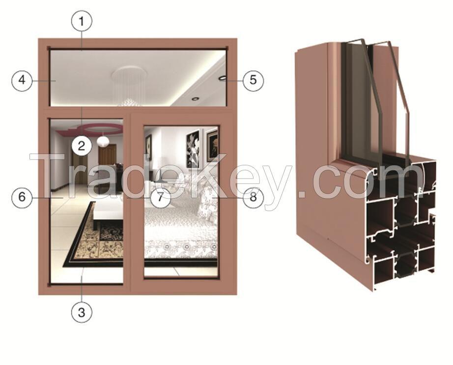 C55-series broken bridge insulated casement window series