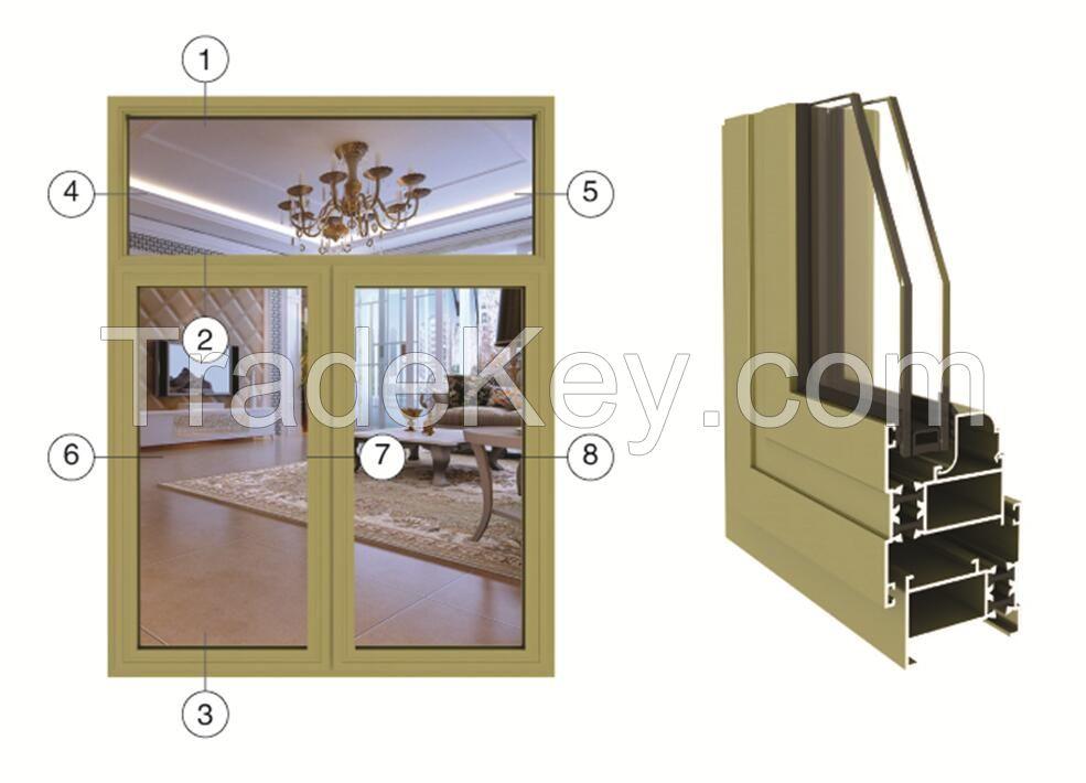 JXF88-series  integrated window screening series