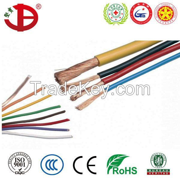 IEC Standard Single Core H05V-K H07V-K PVC Insulated Flexible Electrical Cable Wire
