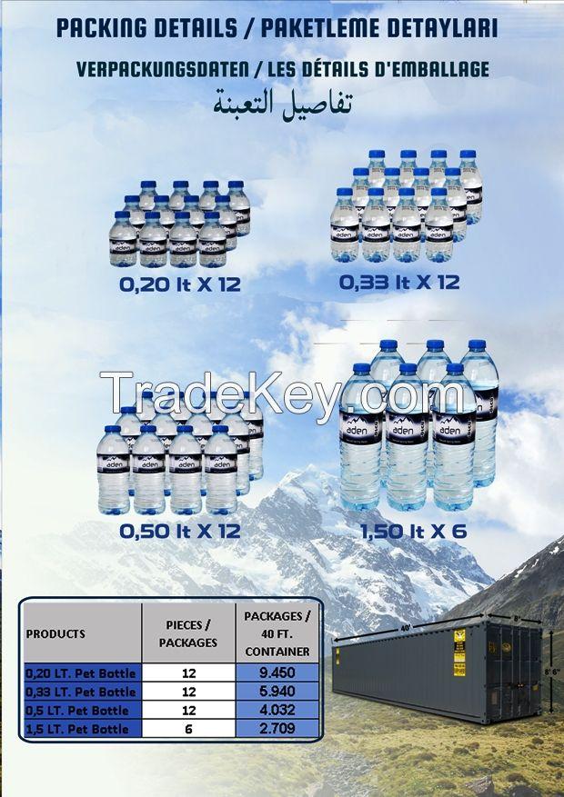 ADEN NATURAL SPRING WATER