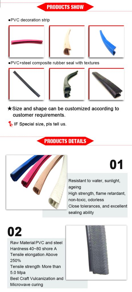 Sealing Strip/Rubber Hose/Car Fenders/Clips