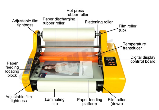 FM 3810 single side roll paper laminating machine