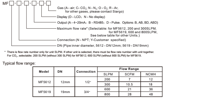 DN12 DN19 oxygen nitrogen argon thermal gas mass air flow meter sensor