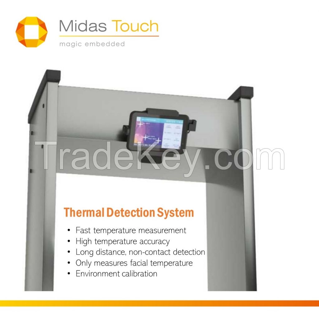 Networked Thermal Fever Detection System w/FLIR Camera and Blackbody