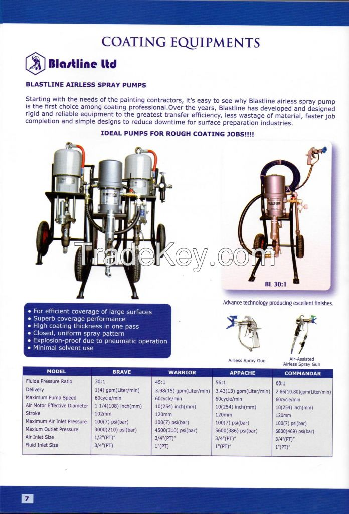 Airless Coating or Painting Machines