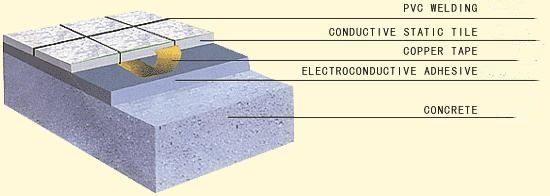 conductive vinyl tile