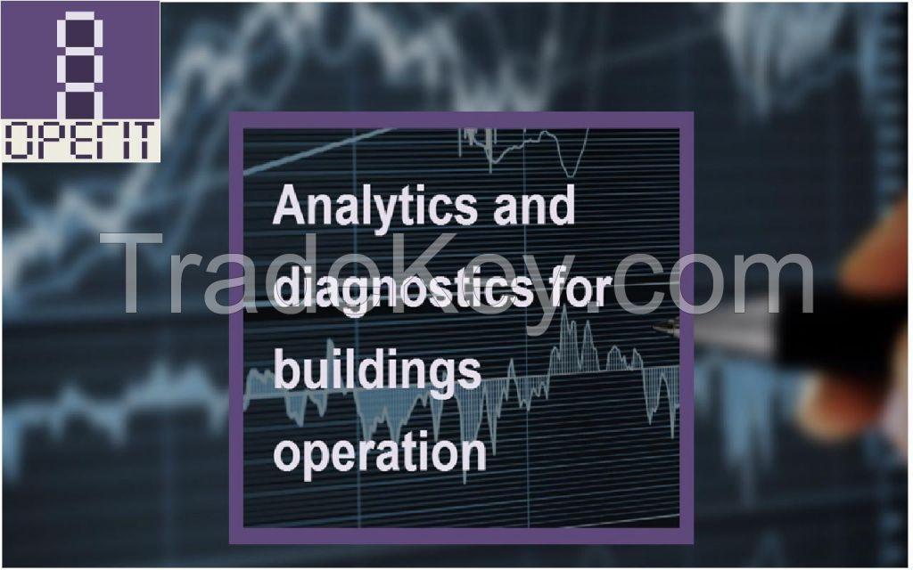 Test energy analytics