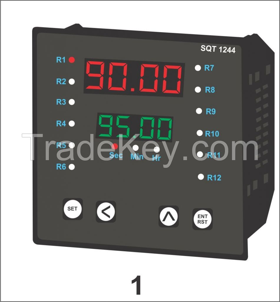 Programmable timers