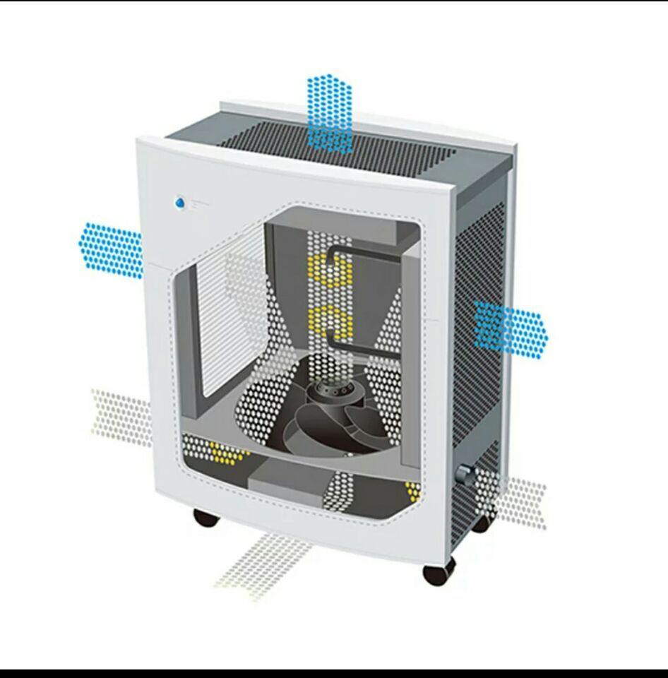 Super High Efficiency Air Purifier