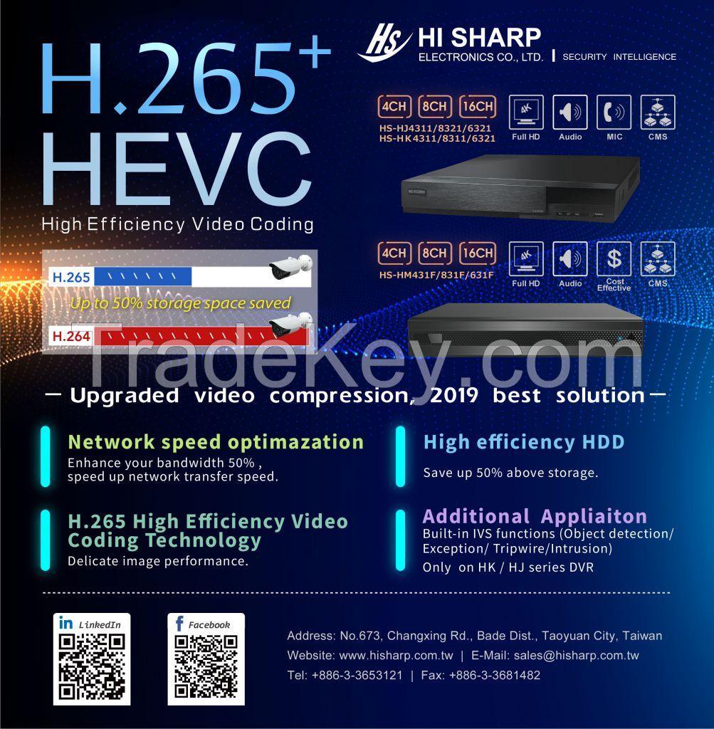 CCTV DVR H.265