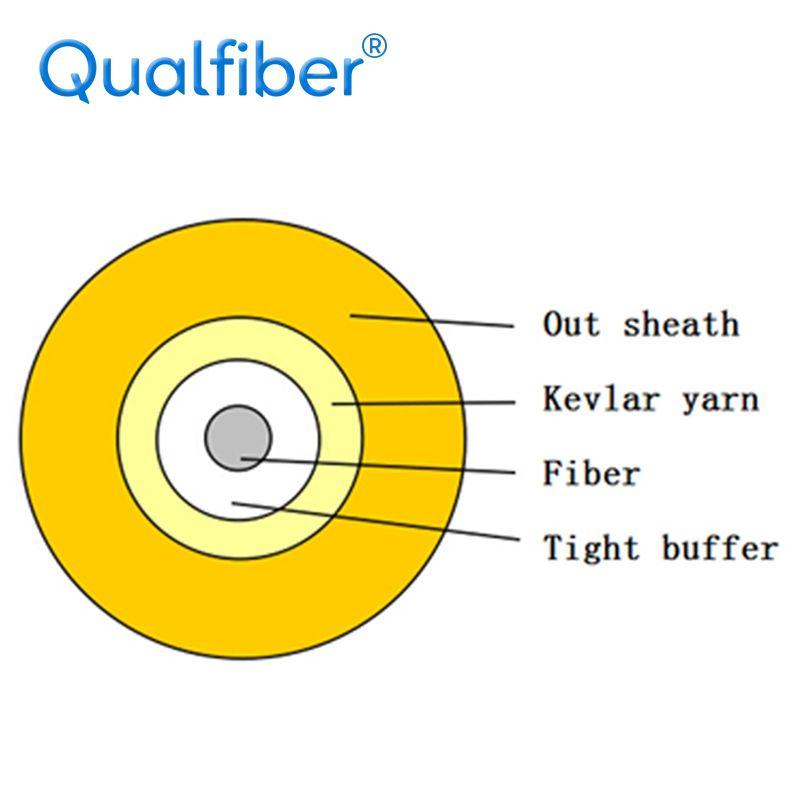 Single-Fiber optical Cable for Indoor GJFJV