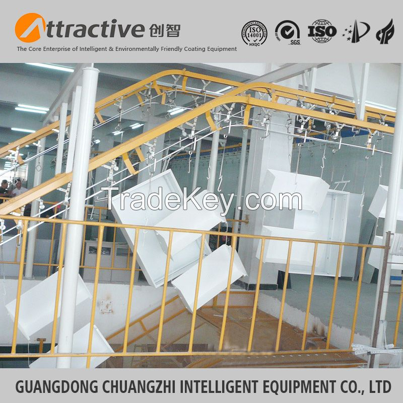 Guangdong Chuangzhi attractive hardware painting line