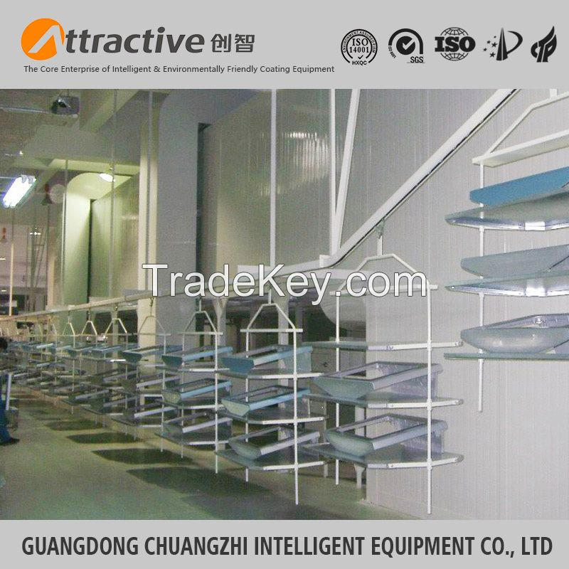 Guangdong Chuangzhi attractive hard ware painting line