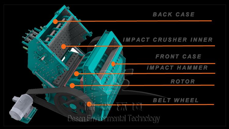Bentonite impact Crusher For Sale