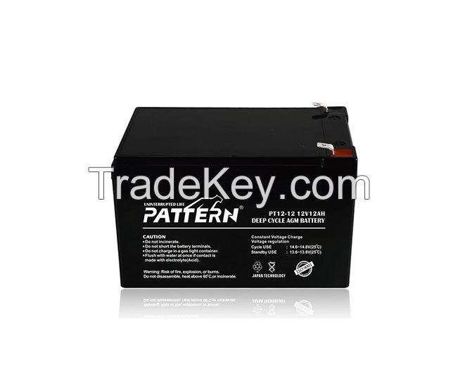 Sealed Lead Acid Batteries(Floating Use Only)