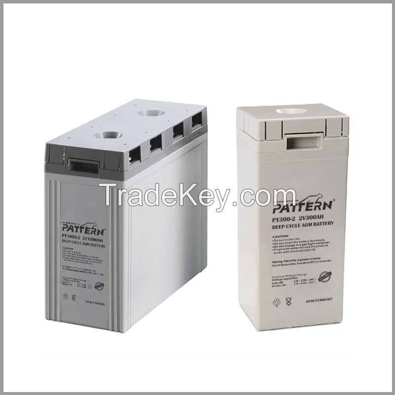 2V Batteries