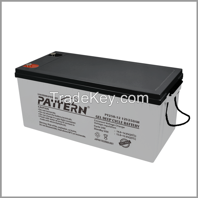 Deep Cycle Batteries